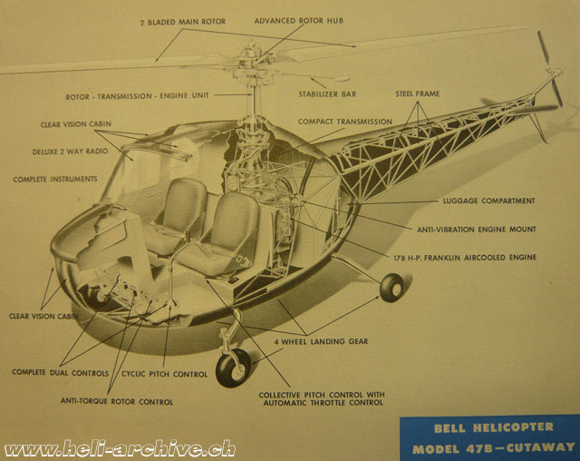 A detailed view of the Bell 47B with its components (HAB)