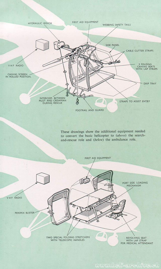 These drawings show the additional equipment needed to convert the basic helicopter to (above) the SAR role and (below) the ambulance role (HAB)
